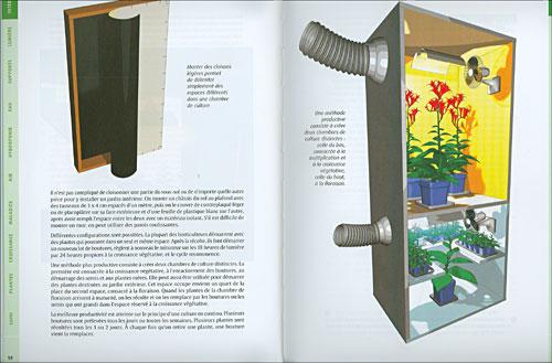 Culture en intérieur-Les dix clés du jardinage indoor, mini édition ...
